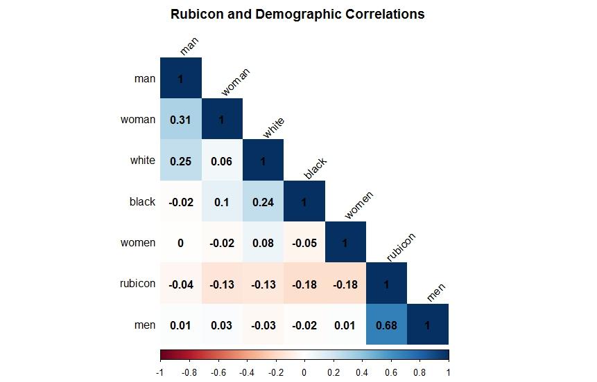 rubicon-dem-corr