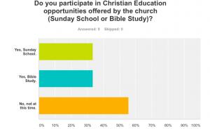 ChristianEducationResponse