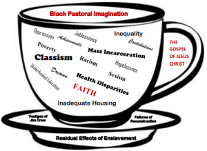 Applying Metaphor Pastoral Imagination to the African American Clergy Context