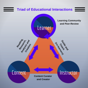 Triad_Educational_Interaction_2