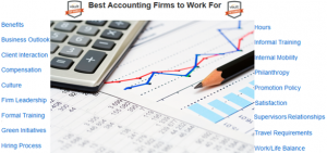 vault accounting