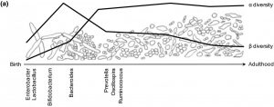 ecosystem_services_microbes