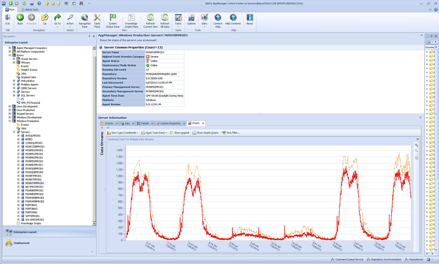NetIQ Screenshot: Monitoring Specific Activity