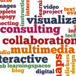 Word Cloud image teaching terms