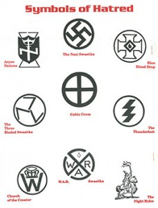 Symbols of Hatred