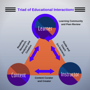 Triad_Educational_Interactions