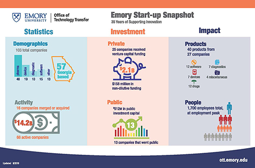 startup-infographic